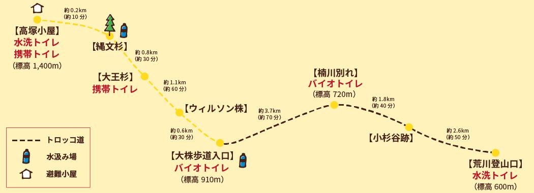 トレッキング案内マップ